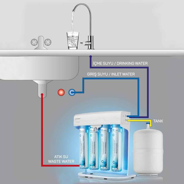 AR042 Aquavera Nano Teknolojik Su Arıtma Cihazı - Mavi